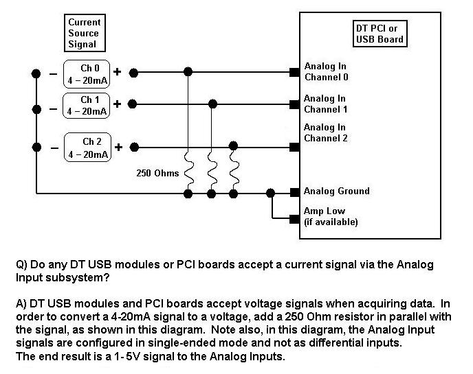 USB and Ethernet Data Acquisition, Ultra-Accurate Temperature ... Usb Input Wiring Diagram on usb color diagram, circuit diagram, usb block diagram, usb switch, usb outlets diagram, usb cable, usb controller diagram, usb outlet adapter, usb wire connections, usb soldering diagram, usb schematic diagram, usb charging diagram, usb motherboard diagram, usb splitter diagram, usb wire schematic, usb strip, usb socket diagram, usb computer diagram, usb pinout, usb connectors diagram,
